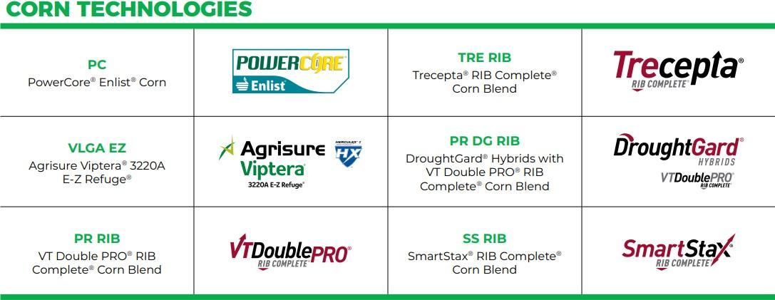 Corn Technologies